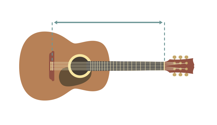 Guitar Scale Length | Acoustic Guitar Buying Guide