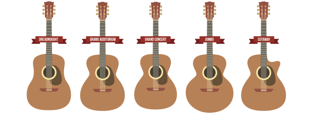 acoustic guitar buying guide help advice when choosing an acoustic. Black Bedroom Furniture Sets. Home Design Ideas