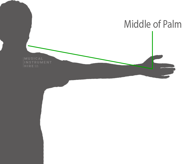 Violin Measurement - What SIze?