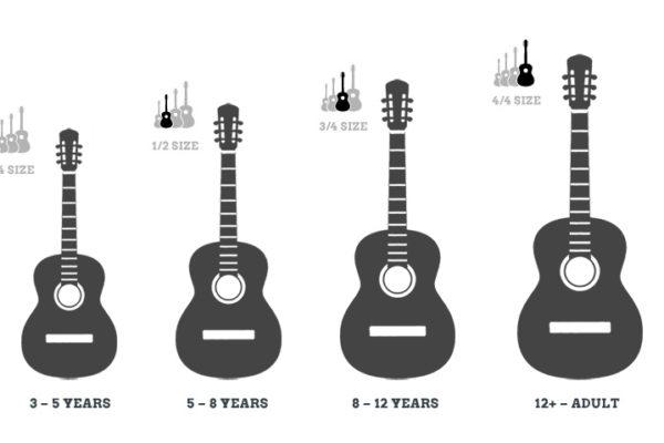 Guitar Sizes For Children