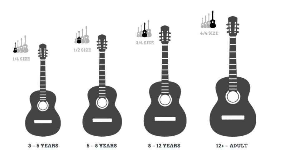 Guitar Sizing Guide